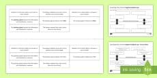 * NEW * Controlling Water Content Negative Feedback Loop Sequencing Cards