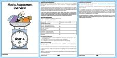 Year 4 Maths Assessment Overview