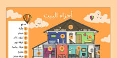 Parts of a House Poster Arabic
