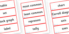 Year Three Numeracy Vocabulary Word Cards - Handling Data
