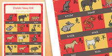 Chinese New Year Animals of the Zodiac Display Poster Polish