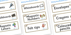 Red Kite Themed Editable Writing Area Resource Labels