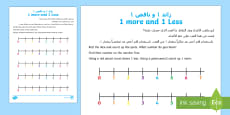* NEW * One more and Once Less LA Activity Sheet Arabic/English