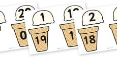 Ice Cream Number Bonds to Twenty