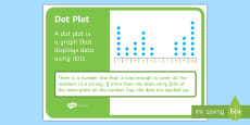 Dot Plot Display Poster