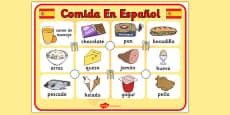 Spanish Food Display Poster
