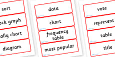 Year Four Numeracy Vocabulary Word Cards - Handling Data