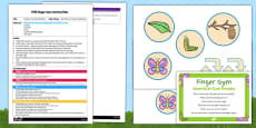 EYFS Butterfly Life Cycle Threading Finger Gym Plan and Resource Pack