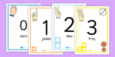 Visual Number Line Posters 0 to 20 Polish