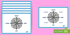 Pósters DIN A4: Las direcciones del compás