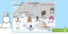 Tapiz de vocabulario: El invierno