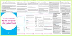 KS1 SATs Survival: Parents' Information Pack