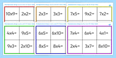 Multiplication Bingo 2, 3, 4, 5 and 10 Times Table