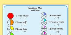 Fraction Mat Arabic Translation