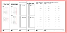KS1 Arithmetic Content Practice Activity Sheet Pack Recalling the 5 Times Table
