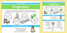 Trajectory Schema Information Poster