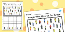 People Who Help Us Bar Graph Activity Activity Sheet