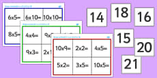 Multiplication Bingo 2, 3, 4, 5 and 10 Times Table Romanian