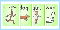 Display Posters to Support Teaching on Stick Man