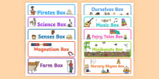 Topic Box Labels