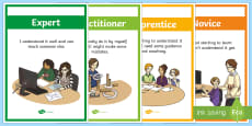 Self-Assessment Display Posters