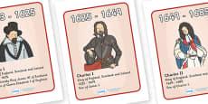 Stuart Monarchs Timeline Cards