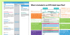 EYFS The Elves and The Shoemaker Adult Input Planning and Resource Pack Overview