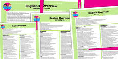 2014 Curriculum KS2 English Overview