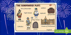 The Gunpowder Plot Word Mat