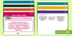 * NEW * Year 6 Science Inquiry Skills Display Posters