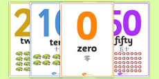 0-50 Number Word Image Posters Mandarin Chinese Translation