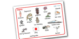 Japanese Word Mat