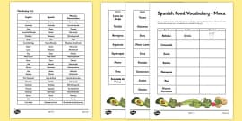 Spanish Food Vocabulary Menu