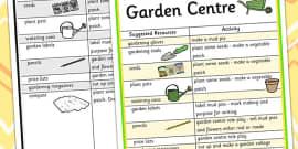 Garden Centre Outdoor Play Ideas