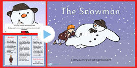 Differentiated Lesson Teaching PowerPoint to Support Teaching on The Snowman