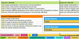 Report Writing Bank of Statements All Subjects Year 1 to 6