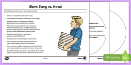 Short Story vs. Novel Venn Diagram Activity Sheet