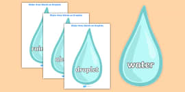 Water Area Topic Words on Droplets