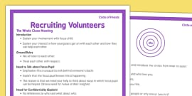 Circle of Friends Recruiting Volunteers
