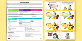 Construction Area Editable Continuous Provision Plan and Challenge Cards Pack Nursery FS1