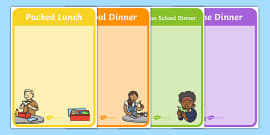 Self Registration Classroom Posters (Food)