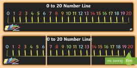 0-20 Number Line Display Banner