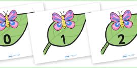 Numbers 0-20 on Butterflies