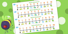 Number Lines 0-10 to Support Teaching on The Crunching Munching Caterpillar