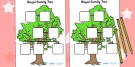 The Royal Family Tree Activity Sheets