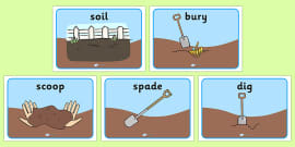 Digging Area Words Posters