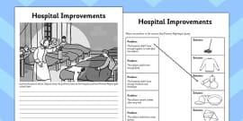 Florence Nightingale Hospital Improvements Activity Sheet