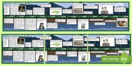 * NEW * North Carolina History Display Timeline