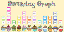 Birthday Graph Display Pack