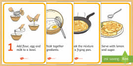 Pancake Recipe Cards